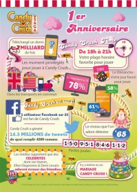 Candy_Crush_Saga_affiche