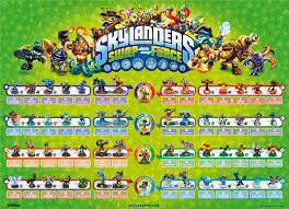 poster_skylanders_swap_force