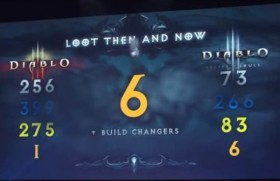 Diablo_3_loots