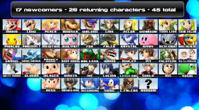 super_smash_bros_3ds_2ds_roster