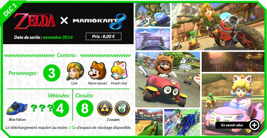Test le dlc the legend of zelda de mario kart 8 wii u - Mario kart wii personnages et vehicules ...