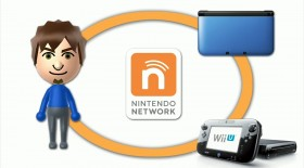 Nintendo-Network-IDs-for-Wii-U-and-Nintendo-3DS