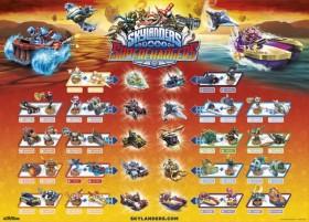 skylanders superchargers poster